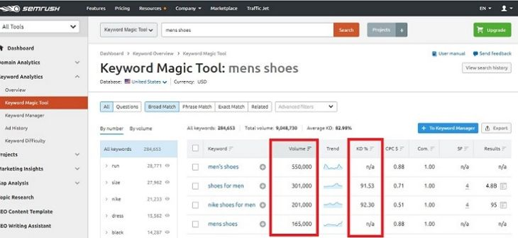 Keyword Magic Tool - Search Volume & Keyword Difficulty