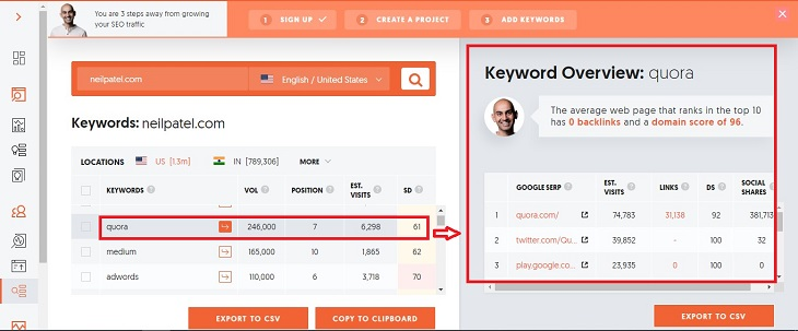 Keyword difficulty and backlinks - Ubersuggest