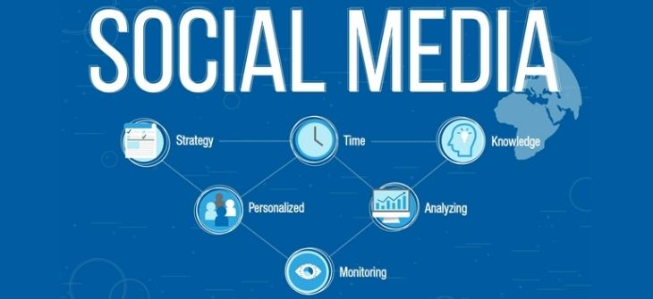 Social Media Agency Pakistan